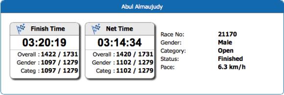 Catatan Waktu Half Marathon JakMar 2014